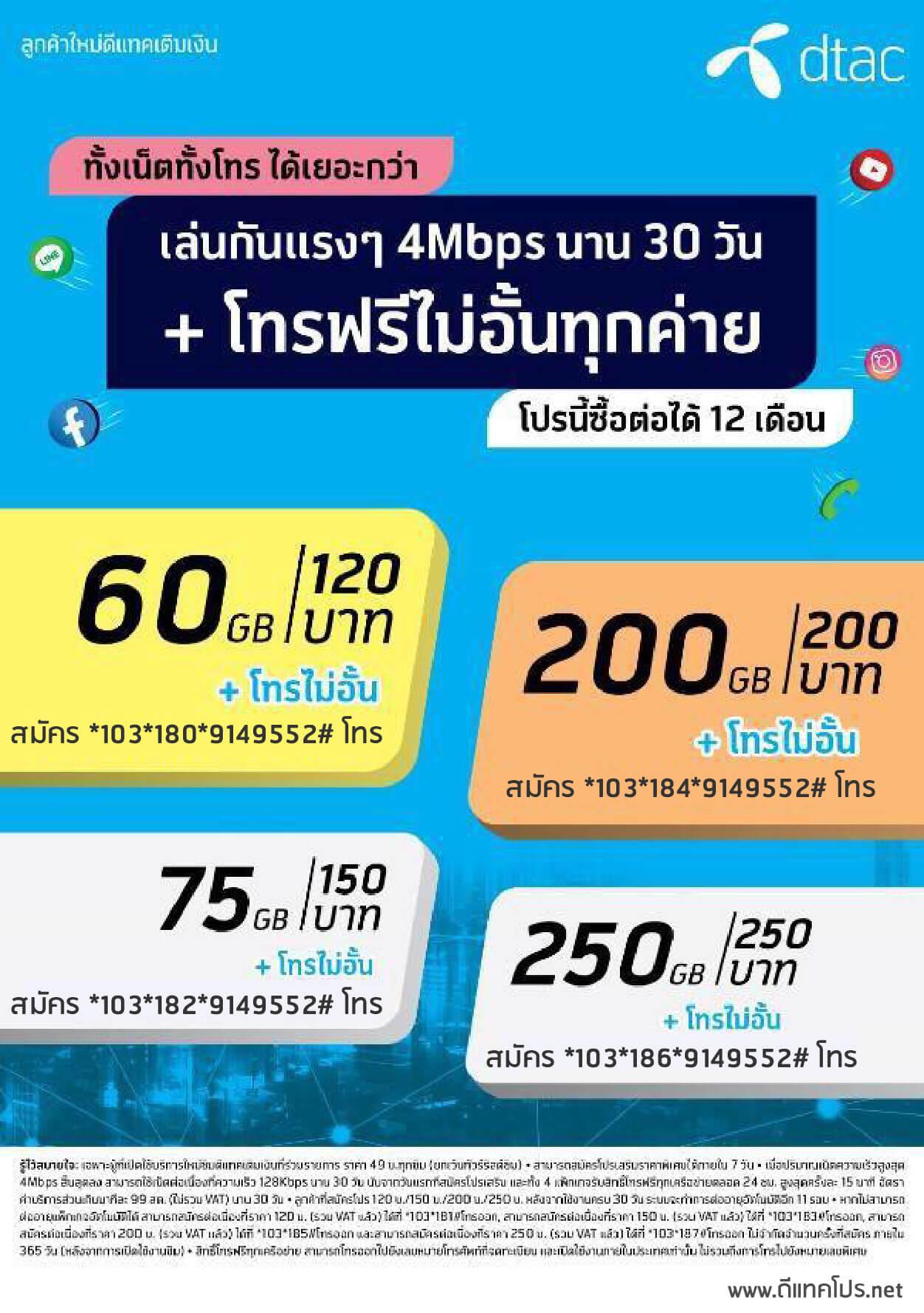 โปรเน็ตซิมใหม่ Dtac เติมเงิน ซื้อซิม กดสมัครใน 7 วัน